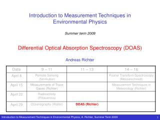 Introduction to Measurement Techniques in  Environmental Physics  Summer term 2009   Differential Optical Absorption Spe