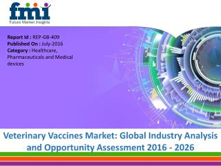 Veterinary Vaccines Market to Grow at a CAGR of 6.9% through 2026