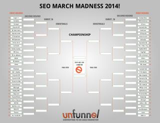 Google SEO Ranking Factors: SERP Madness 2014