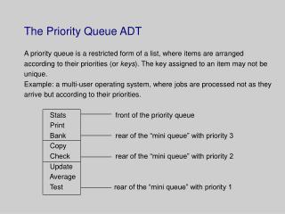 The Priority Queue ADT