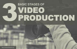 Three basic steps to follow while creating a video