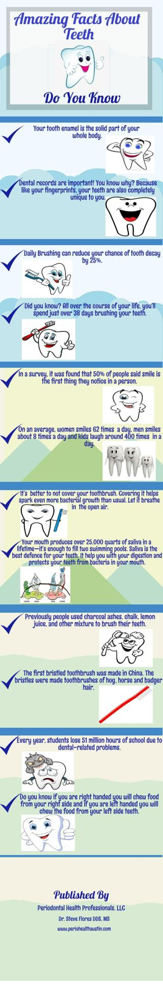Amazing facts about Teeth
