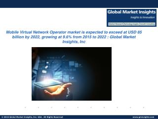 Global MVNO market size worth $89.25 bn by 2022:Global Market Insights, Inc