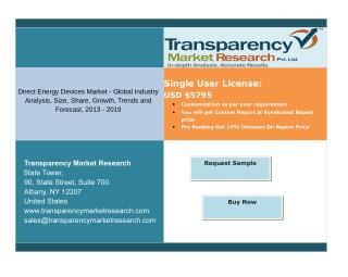 Direct Energy Devices Market to Rise Due to Growing Requirement for Cosmetic Treatments