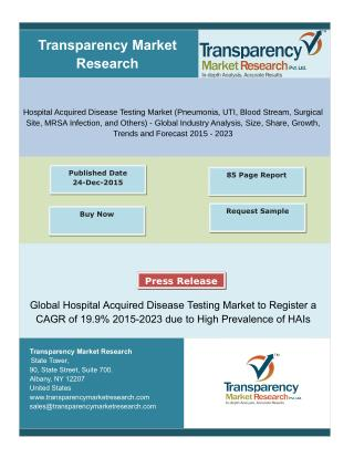 Hospital Acquired Disease Testing Market to Register a CAGR of 19.9% 2015-2023 due to High Prevalence of HAIs