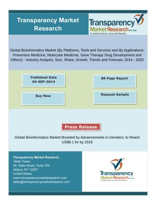 Bioinformatics Market to Exhibit the Fastest Growth Rate During the Forecast Period of 2016-2020