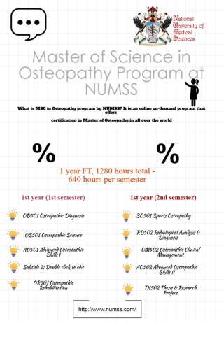Master of Science in Osteopathy Program at NUMSS