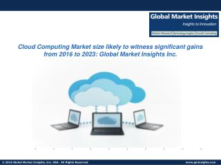 Cloud computing market size is likely to witness significant gains from 2016 to 2023