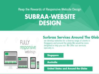 Reap the Rewards of Responsive Website Design