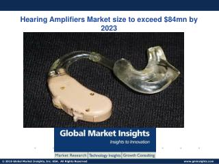Hearing Amplifiers Market size to exceed $84mn by 2023