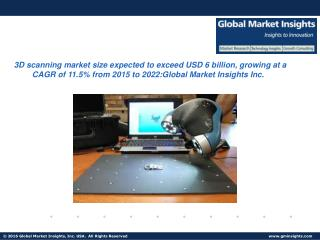 3D scanning market size expected to exceed USD 6 billion, growing at a CAGR of 11.5% from 2015 to 2022