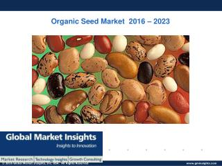 PPT-Organic Seed Market: Global Market Insights, Inc.