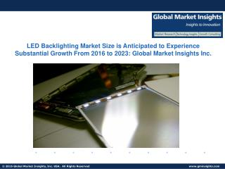 LED Backlighting Market Size is Anticipated to Experience Substantial Growth from 2016 to 2023
