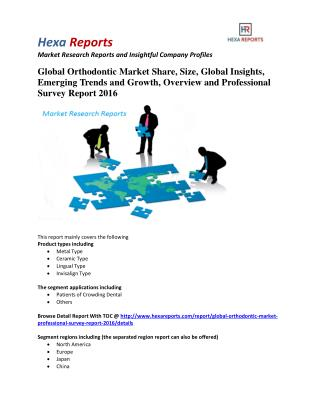 Global Orthodontic Market Insights, Analysis and Forecasts 2016: Hexa Reports