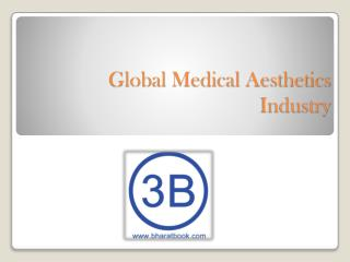 Global Medical Aesthetics Industry