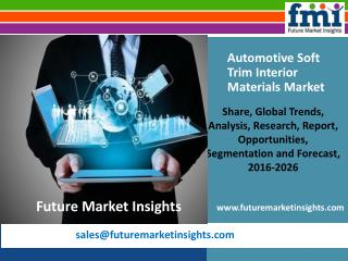 Automotive Soft Trim Interior Materials Market Revenue and Value Chain 2016-2026