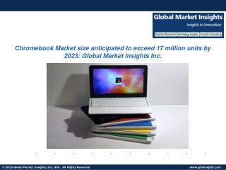 Chromebook Market size anticipated to exceed 17 million units by 2023