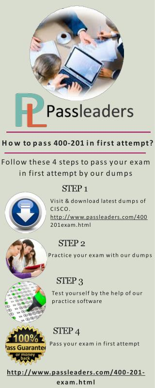 Passleader 400-201 Exam Questions