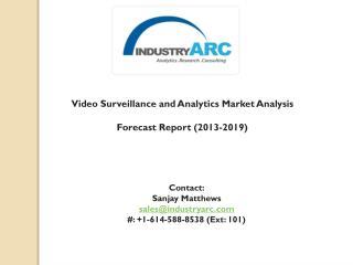 Video Surveillance and Analytics Market