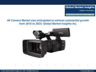 4K Camera Market size anticipated to witness substantial growth from 2016 to 2023
