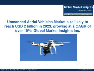 UAV Market Size with 19% CAGR expectations over the forecast period to reach USD 2 billion in 2023