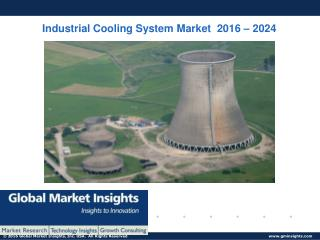 PPT-Industrial Cooling System Market: Global Market Insights, Inc.