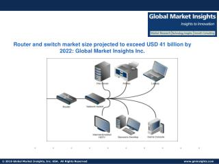 Router and Switch Market size projected to exceed USD 41 billion by 2022