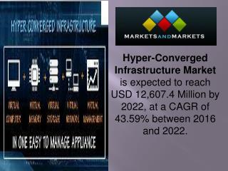 Hyper-converged Infrastructure Market worth 12,607.4 Million USD by 2022
