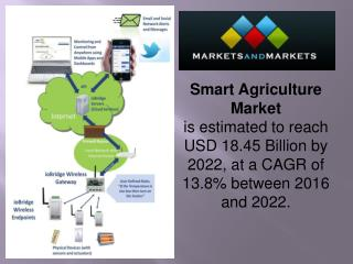 Smart Agriculture Market worth 18.45 Billion USD by 2022