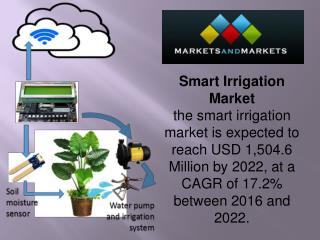 Smart Irrigation Market worth 1,504.6 Million USD by 2022