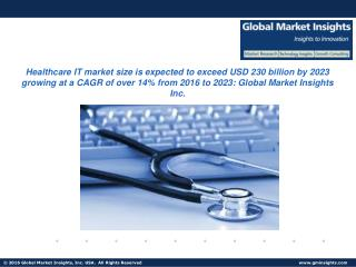 Healthcare IT market size expected to exceed USD 230 billion by 2023