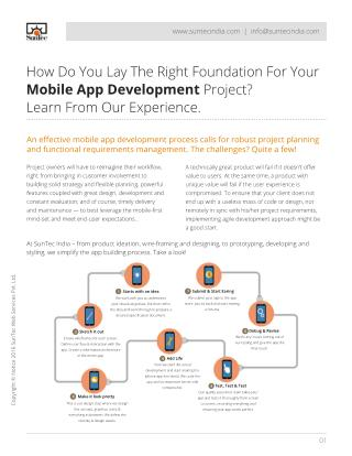 How Do You Lay The Right Foundation For Your Mobile App Development Project? Learn From Our Experience