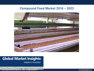 PPT-Compound Feed Market: Global Market Insights, Inc.