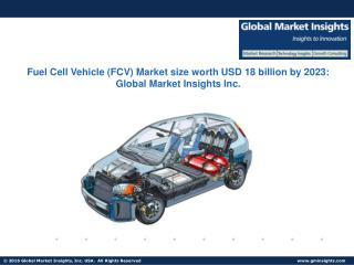 Fuel Cell Vehicle Market size worth USD 18 billion by 2023