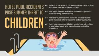 Hotel Pool Accidents Pose Summer Threat to Children