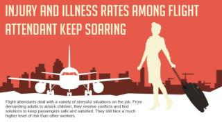 Katz friedman- Injury and Illness Rates among Flight Attendant Keep Soaring