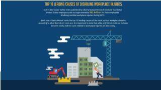 Katz friedman- Top 10 Leading Causes of Disabling Workplace Injuries