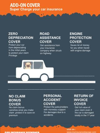 My Insurance Bazaar- Five Add On Covers For Charge Your Car Insurance Policy
