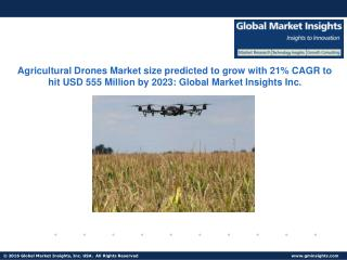 Agricultural Drones Market size predicted to grow with 21% CAGR from 2016 to 2023