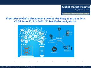 Enterprise Mobility Management market size likely to grow at 30% CAGR from 2016 to 2023
