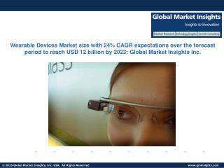 Wearable Devices Market size growing at a CAGR of over 24% over the forecast period