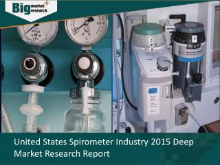 United States Spirometer Industry Size, Share, Trends & Opportunities