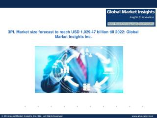 Third Party Logistics market size forecast to reach USD 1,029.47 billion till 2022