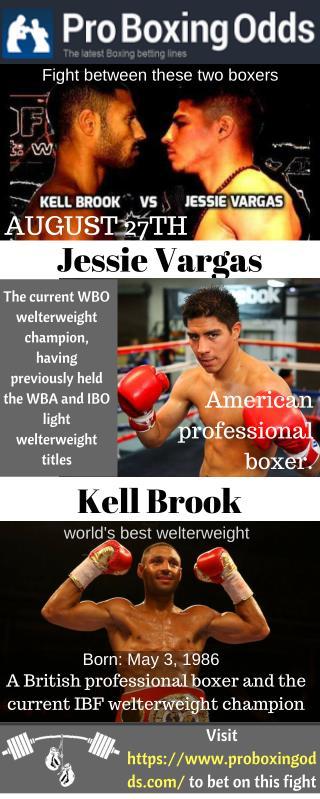 Fight on August 27th Between Jessie Vargas VS Kell Brook