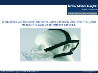 Sleep Apnea Devices Market size worth USD 8.8 billion by 2023