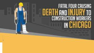 Fatal Four Causing Death and Injury to Construction Workers in Chicago