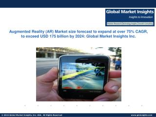 Augmented Reality Market size forecast to expand at over 75% CAGR up to 2024