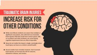 Orzoff - Traumatic Brain Injuries Increase Risk for Other Conditions