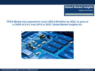 FPGA Market size expected to reach USD 9.98 billion by 2022, to grow at a CAGR of 8.4% from 2015 to 2022