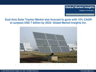 Dual Axis Solar Tracker Market size forecast to grow at 15% CAGR by 2023